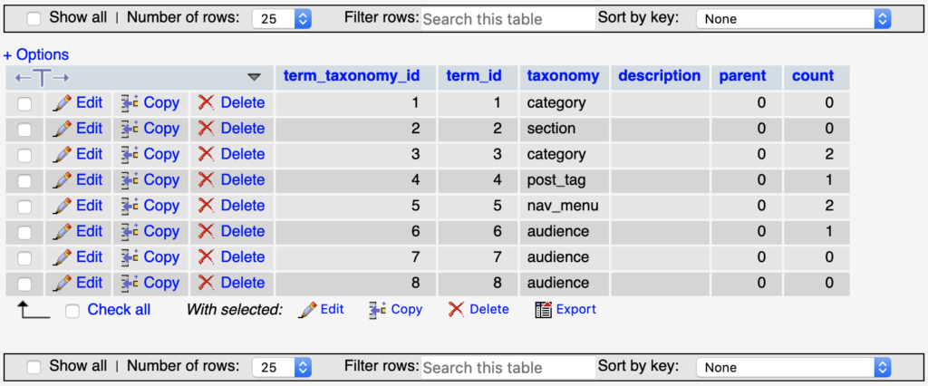 La tabella wp_term_taxonomy