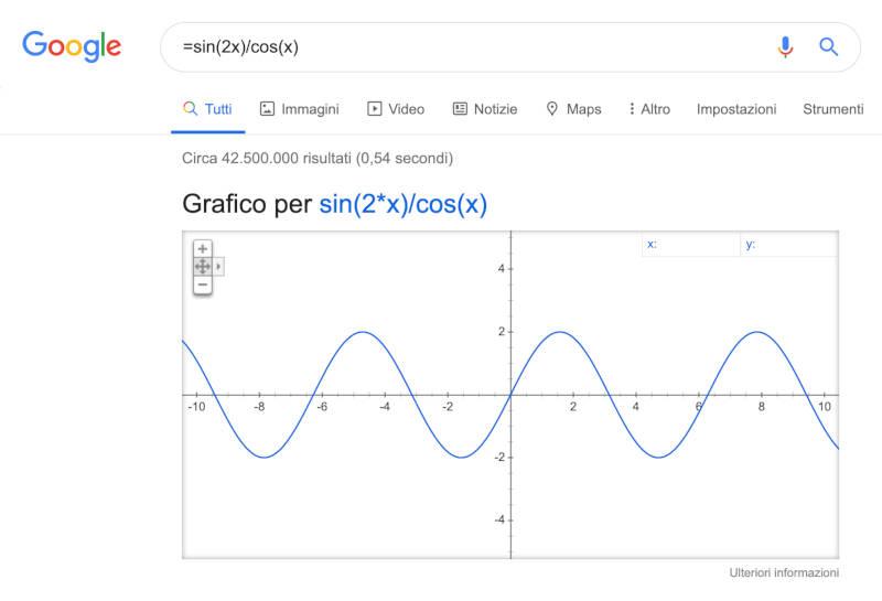 google search funzione una variabile