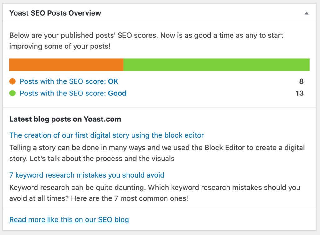 Il widget di Yoast SEO